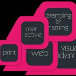 identitate vizuala, serviciile-web-care-ti-se-potrivesc